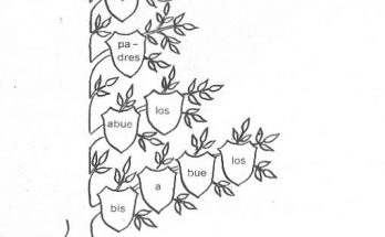 Dibujo Completa tu árbol genealógico