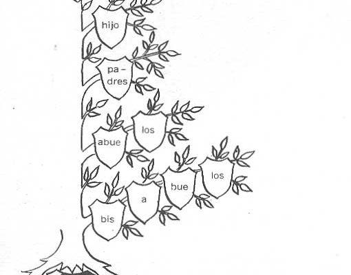 Completa Tu árbol Genealógico Dibujos Para Colorear