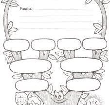 Dibujo Arbol genealógico infantil